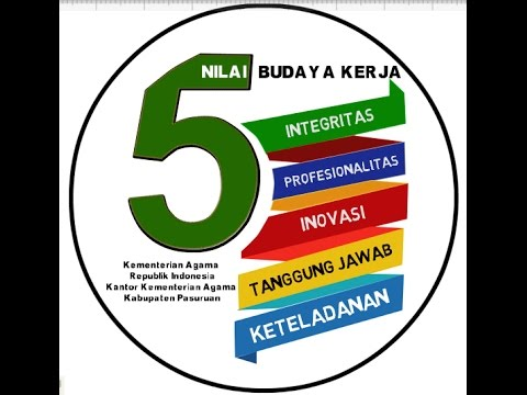 Lima Nilai Budaya Kerja Kementerian Agama