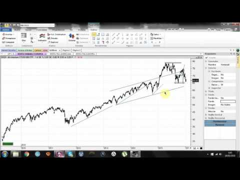 Visión del mercado para enero 2016