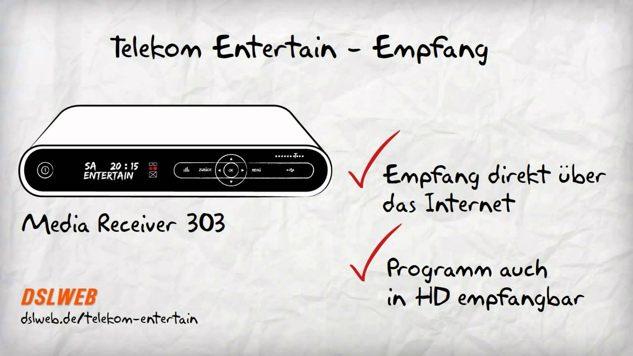 Telekom Entertain Kontakt