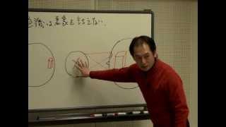 宗教学(初級88):大乗仏教(中観と空:認識論) 〜 竹下雅敏 講演映像
