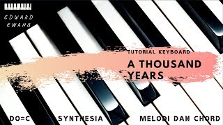 a thousand years piano virtual not angka tutorial