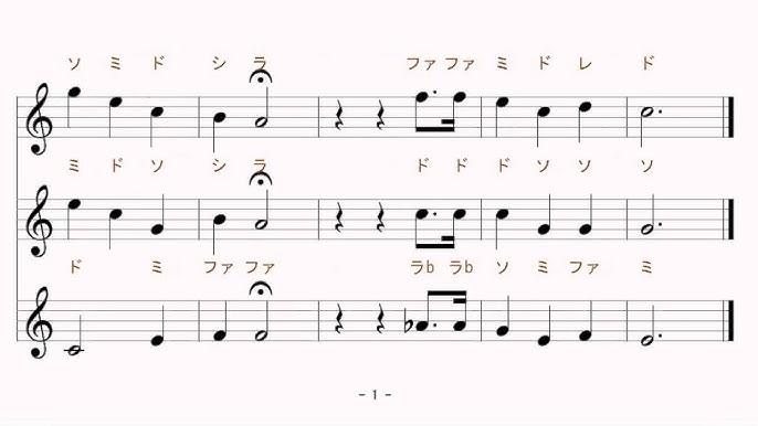 ハッピ バースデー トゥーユー ギター初心者におすすめ練習曲「ハッピーバースデートゥーユー」【弾...