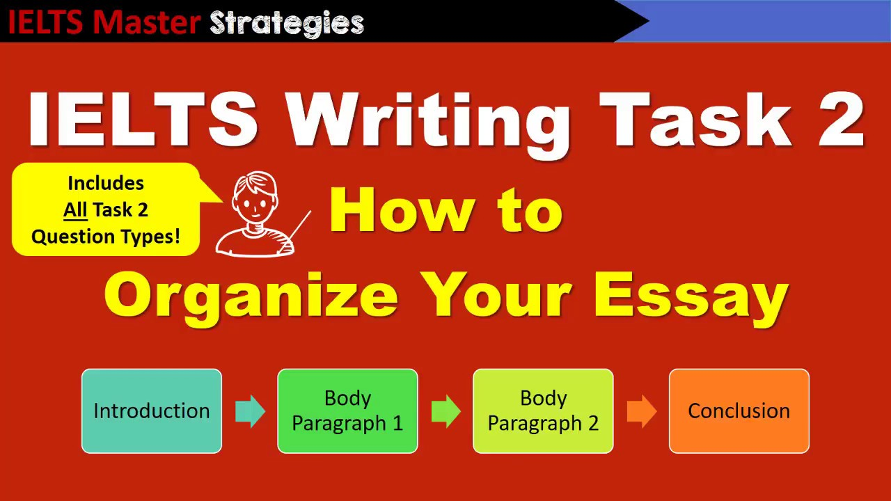 ielts writing task basics how to organize your essay ielts writing task 2 basics how to organize your essay