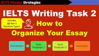 IELTS Writing Task 2 Basics - How to Organize Your Essay