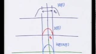 Mod-01 Lec-10 Coherence Bandwidth of the Wireless Channel