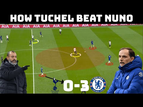 Tactical Analysis : Tottenham 0-3 Chelsea   How Tuchel Adapted To Nuno's Early S