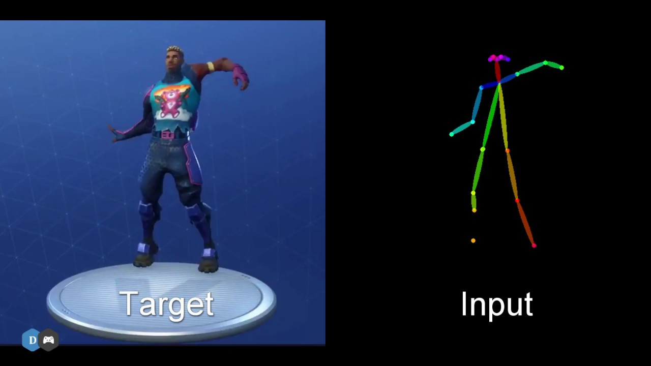 Creating Custom Fortnite Dances With Webcam And Deep Learning