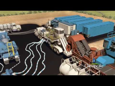 Well Stimulation: The Process of Hydraulic Fracturing