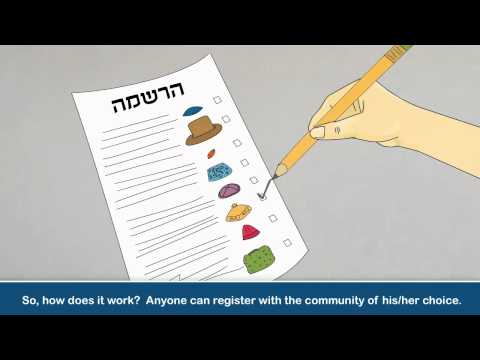 A Communal Model for the Jewish State: What do you think?