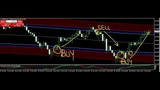 AUD/JPY USD/JPY trade Best Forex Trading System 25 OCT 2018 Review -forex trading systems that work