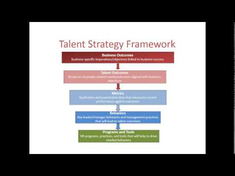 Webinar: Talent Management Strategies In The GCC