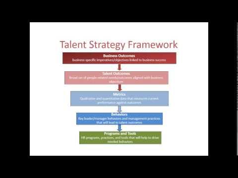 Webinar: Talent Management Strategies In The GCC