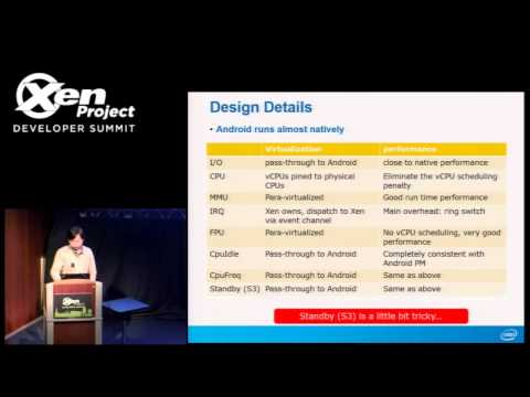 Performance Optimization on Xen-based Android Device, Jack Ren, Intel and Xiantao Zhang, Intel