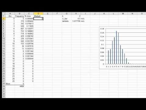 Matching a Weibull Distribution to a Data Set in Excel - YouTube