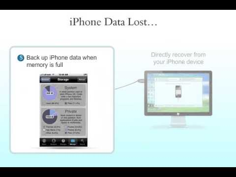 iPhone data recovery without backupHow to recover iphone data without iTunes backup  YouTube