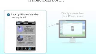 iphone data recovery without backup how to recover iphone data without itunes backup