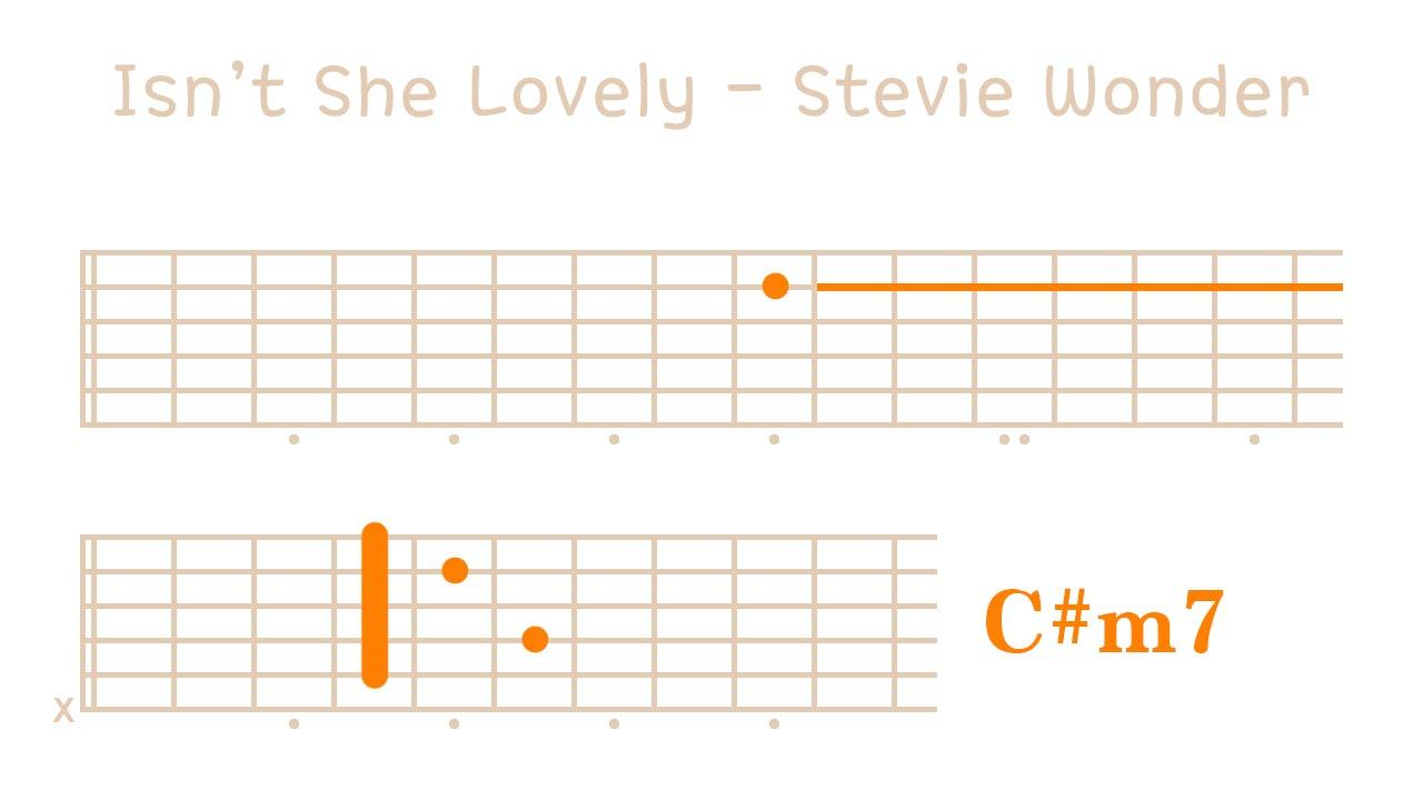Isnt She Lovely On Guitar Melody Enjoyer Youtube