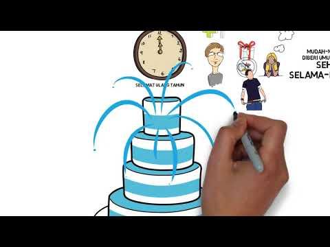 Jamrud - Selamat Ulang Tahun (Animasi VideoScribe)