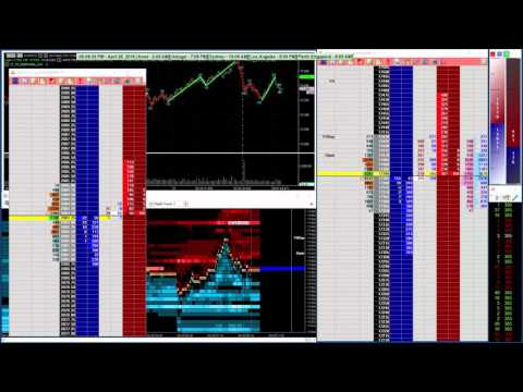 Trading the Nikkei 225 - Trading US Evenings!