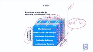 AUDITORIA - Aula 03 -  Coso I