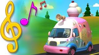 TuTiTu Songs | Ice Cream Song | Songs for Children with Lyrics