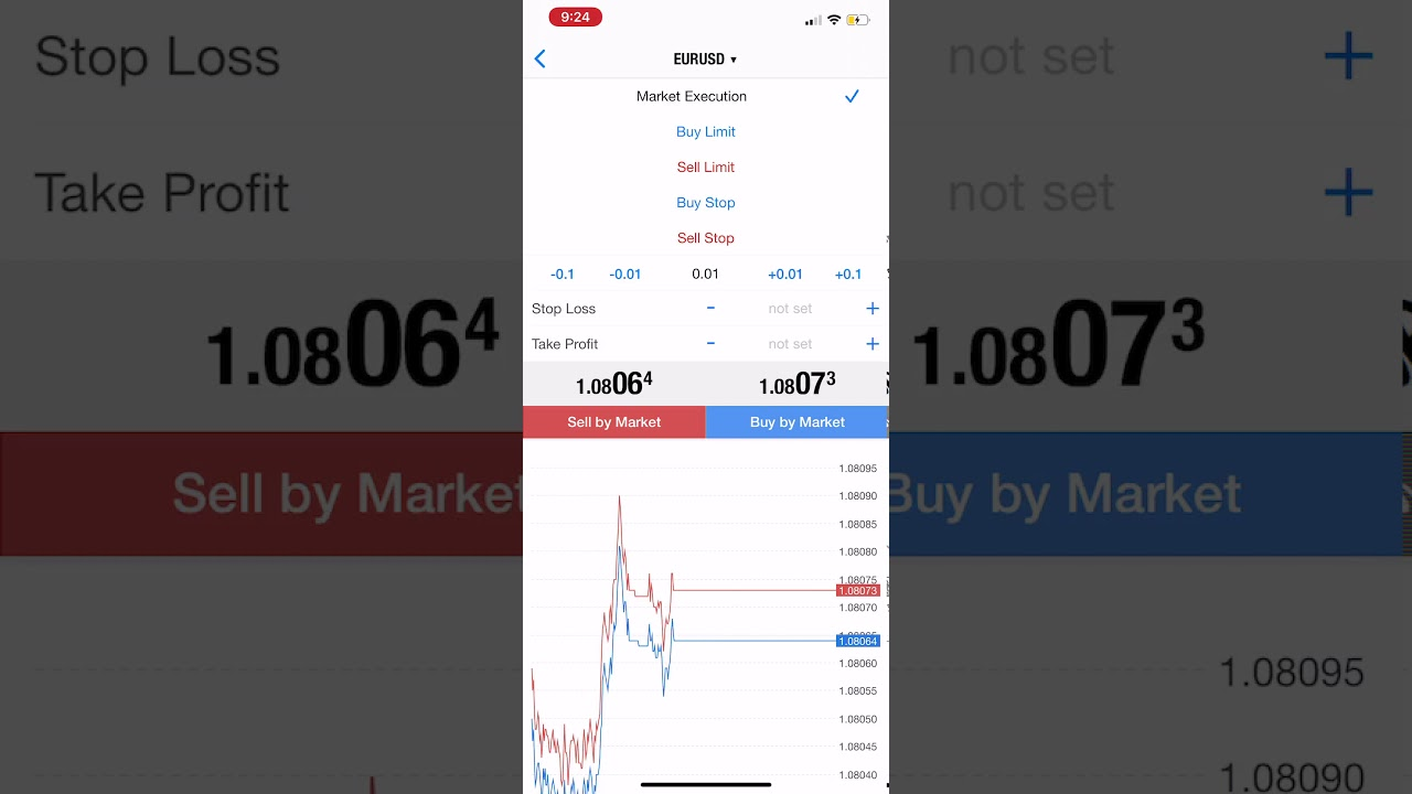 How To Set Stop Loss On Android Mt4 Forex Education