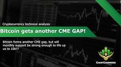 BTC new cme gap = dump!? Bitcoin Technical Analysis.🏆💸💰
