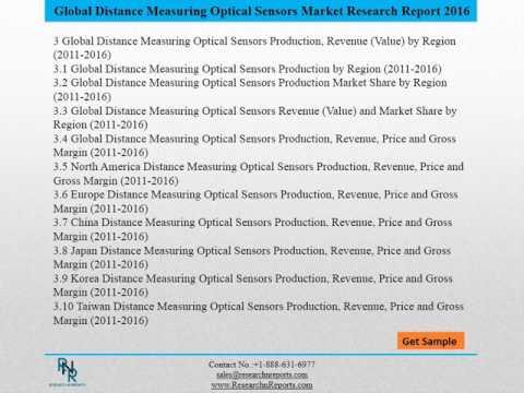 Premium Insight Global Distance Measuring Optical Sensors Market 2016-2021