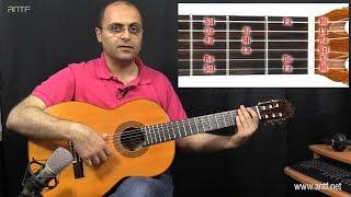 Guitar 108 - Music Ladder - السلم الموسيقي في الجيتار - بالعربية (Dr. ANTF)