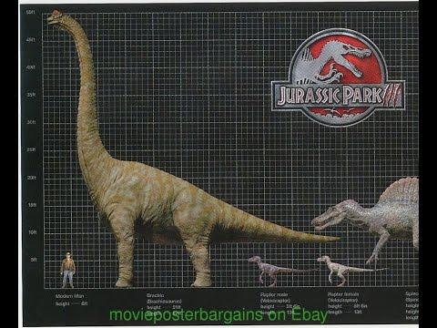 Jurassic Park Dinosaur Size vs Real Size