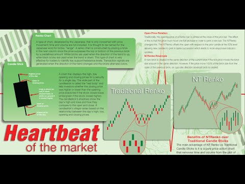 What Are Futures Tutorials http://Newbie-Trader.com/Russell/