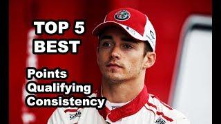 Top 5 Best Formula 1 Drivers in 2018