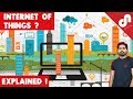 Internet of Things (IOT) - What is actually IOT? - Explained [Hindi]