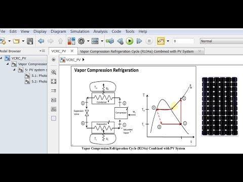 REDS Library: 19. Photovoltaic Vapor Compression Refrigeration Matlab/Simulink Model