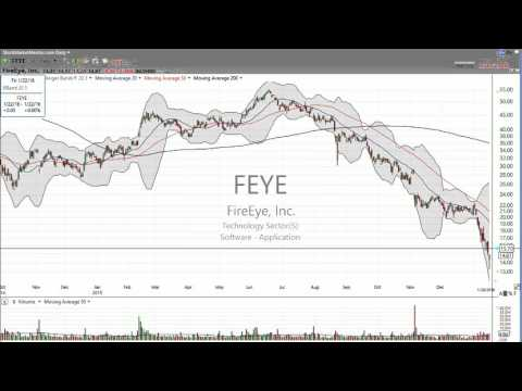 3 Stocks I Saw On TV:  NFLX FEYE BAC