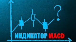 Индикатор MACD - надёжный помощник в вашей торговле