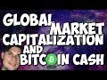 GLOBAL MARKET M1 Capitalization and BitcoinCash.