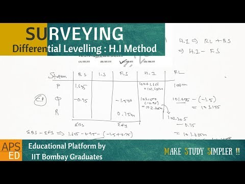 Differential Levelling : Height Of Instrument Method | Surveying