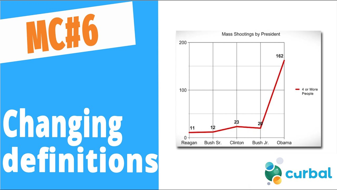 Misleading charts #6:Changing the kpi definition