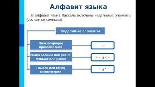 12 Онлайн урок №12 Практическое занятие 8 класс
