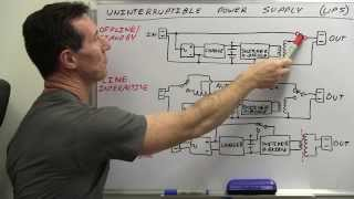 EEVblog #504 - UPS Tutorial & Teardown(Dave explains the three main methods of Uninterruptible Power Supply design - Offline, Online, and Line Interactive. And then opens an APC 2200XL rack ..., 2013-08-06T23:18:38.000Z)