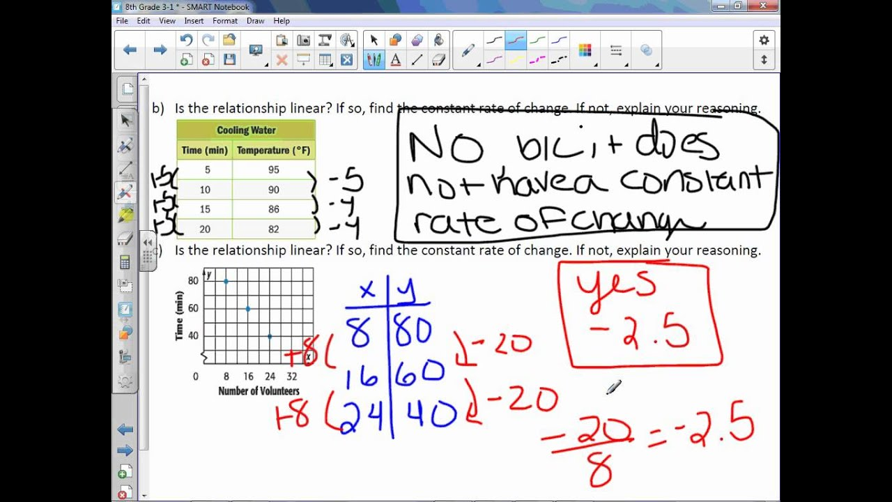 8th Grade 3 1 Constant Rate Of Change