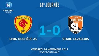 Lyon la Duchère vs Stade Lavallois full match