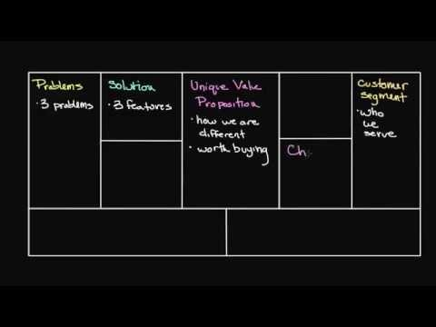 Capture Your Business Model in 20 Minutes   Lean Canvas   YouTube Episode 171  How to Create Your Lean Canvas