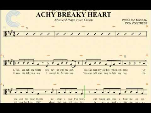 Viola  Achy Breaky Heart  Billy Ray Cyrus  Sheet Music, Chords, & Vocals