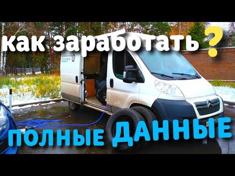 Мобильный Шиномонтаж,Бизнес в Москве,Полная информация.