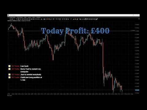 Live from London – Forex Trading Session.
