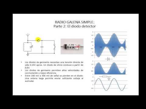 #0054 Radio galena cristal (parte 2-4): El Diodo Detector