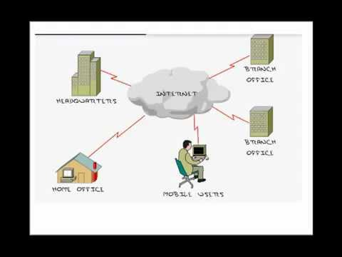 What is a network - Session 001 - Tamil Tutorials