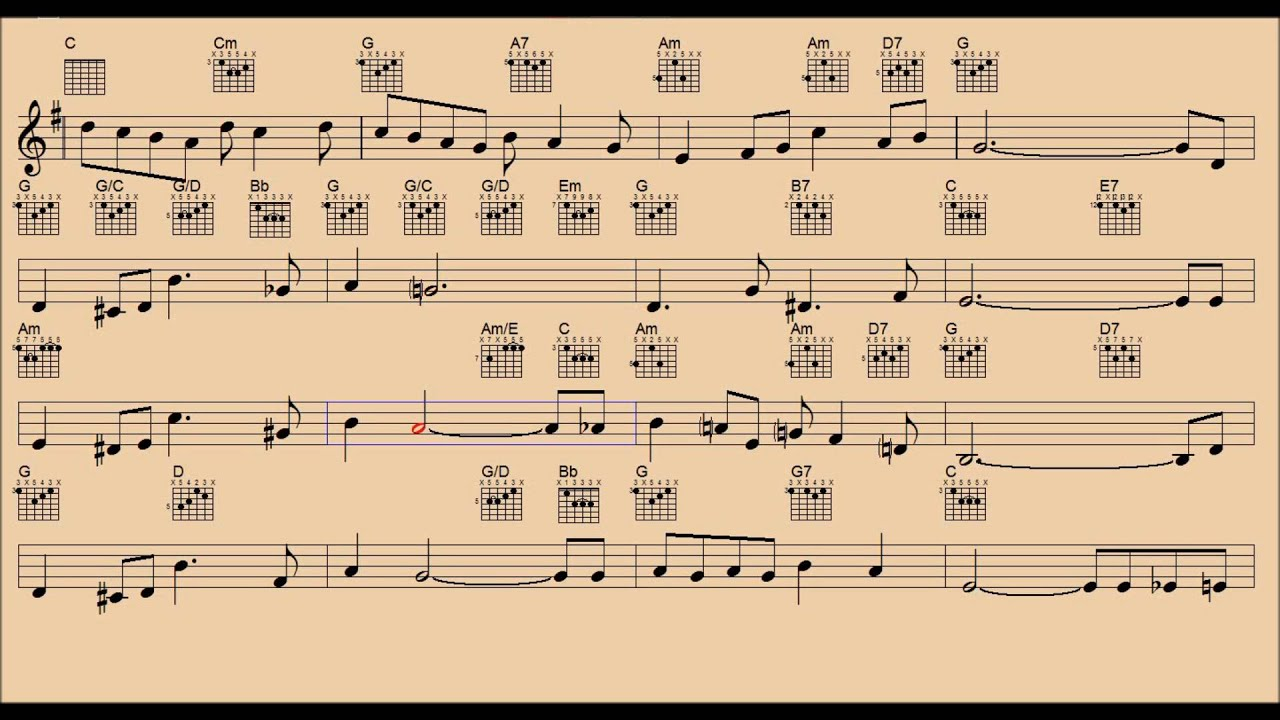 A Dream Is A Wish Your Heart Makes Backing Trackguitar Chords